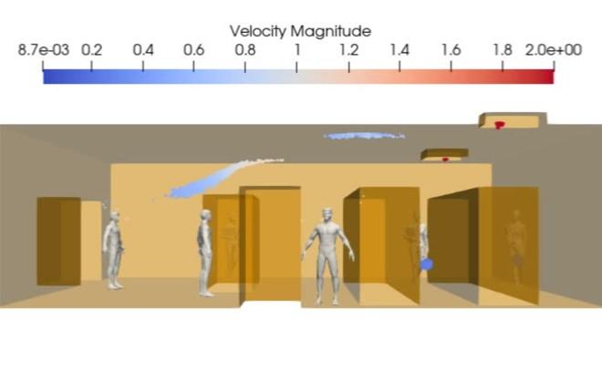 Animaciones en 3D recrean la trayectoria de partículas de saliva